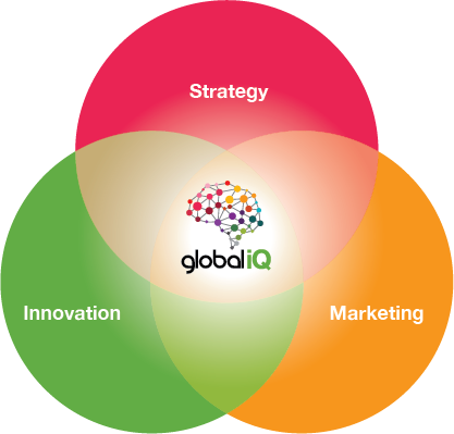 strategy innovation marketing nexus